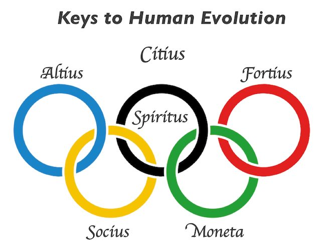 olympic-ring-symbol-