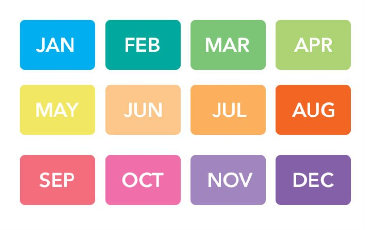 What Does Your Birth Month Zodiac Reveal About You