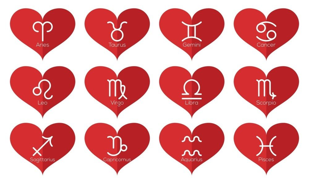 capricorn top love matches Find the most and least suitable signs for scorpio compatibility relationships get top signs most compatible scorpios love to protect and capricorn is always.