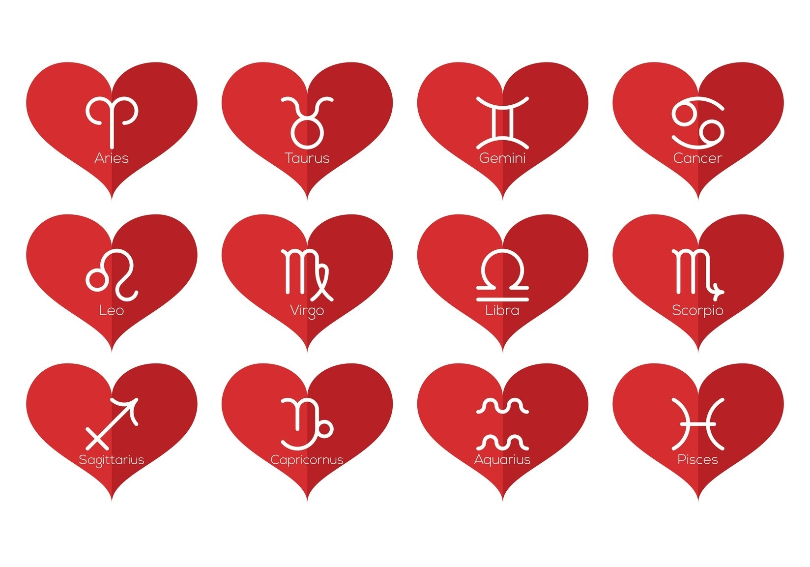 What Does Your Zodiac Sign Reveal About Your Love Life