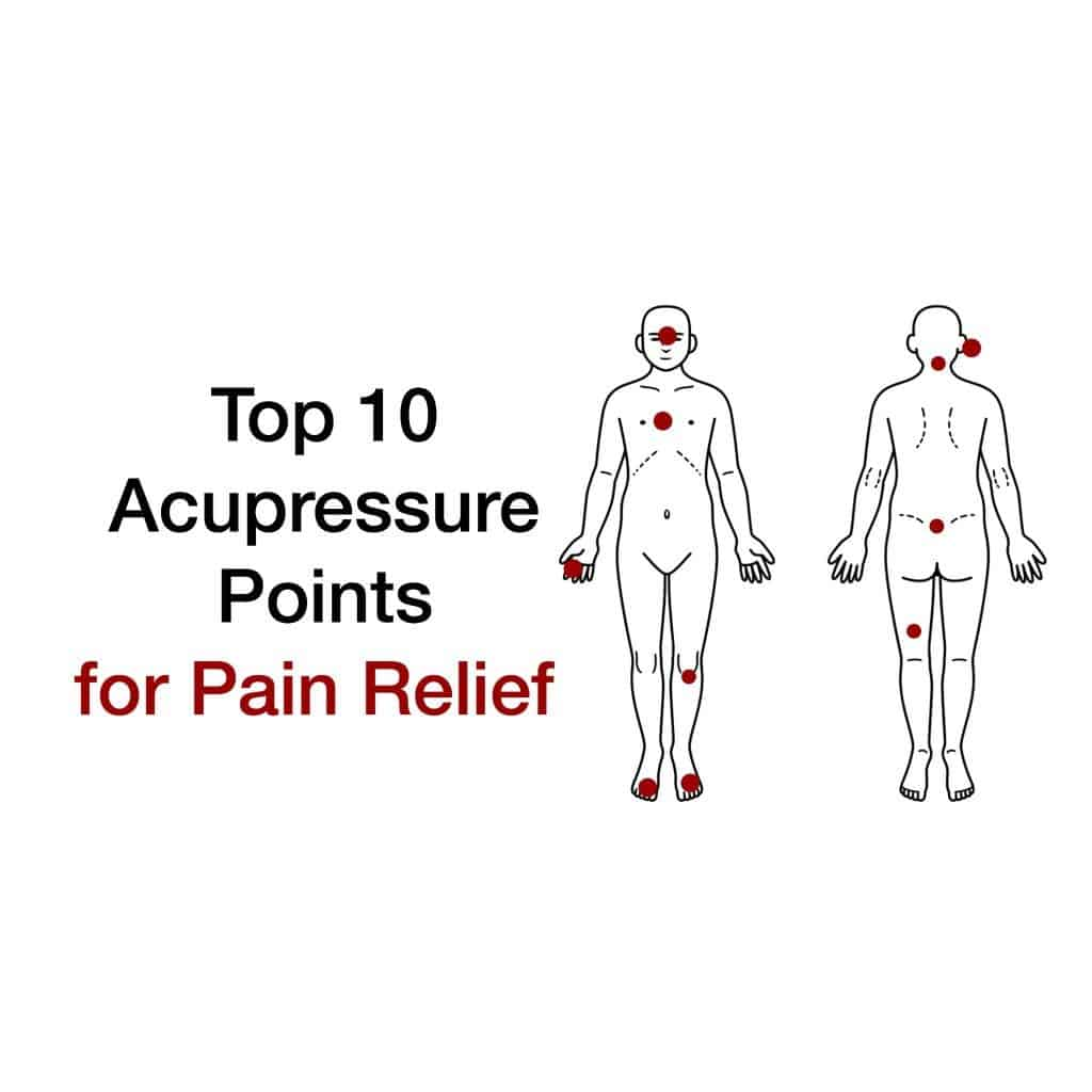 Most Popular Acupressure Points For Self Treatment in addition Blood Transfusion furthermore Trigger Point Therapy External Oblique Muscles likewise Pressure Points For Headache Relief Diagram likewise Schmerzen Schmerzmittel. on back pain and nausea