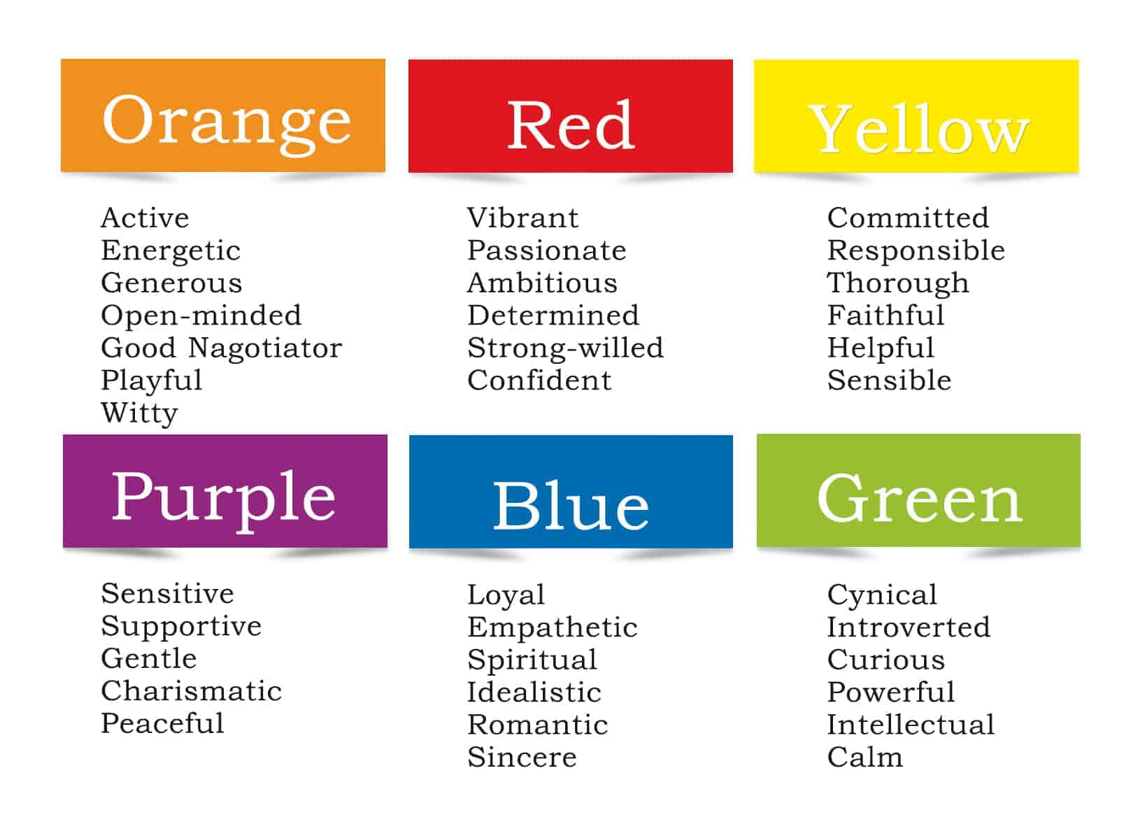 It is a picture of Crush Color Personality Test Printable Red Blue Green Yellow