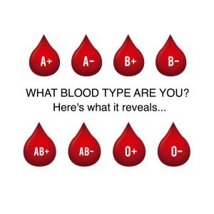 blood type personality