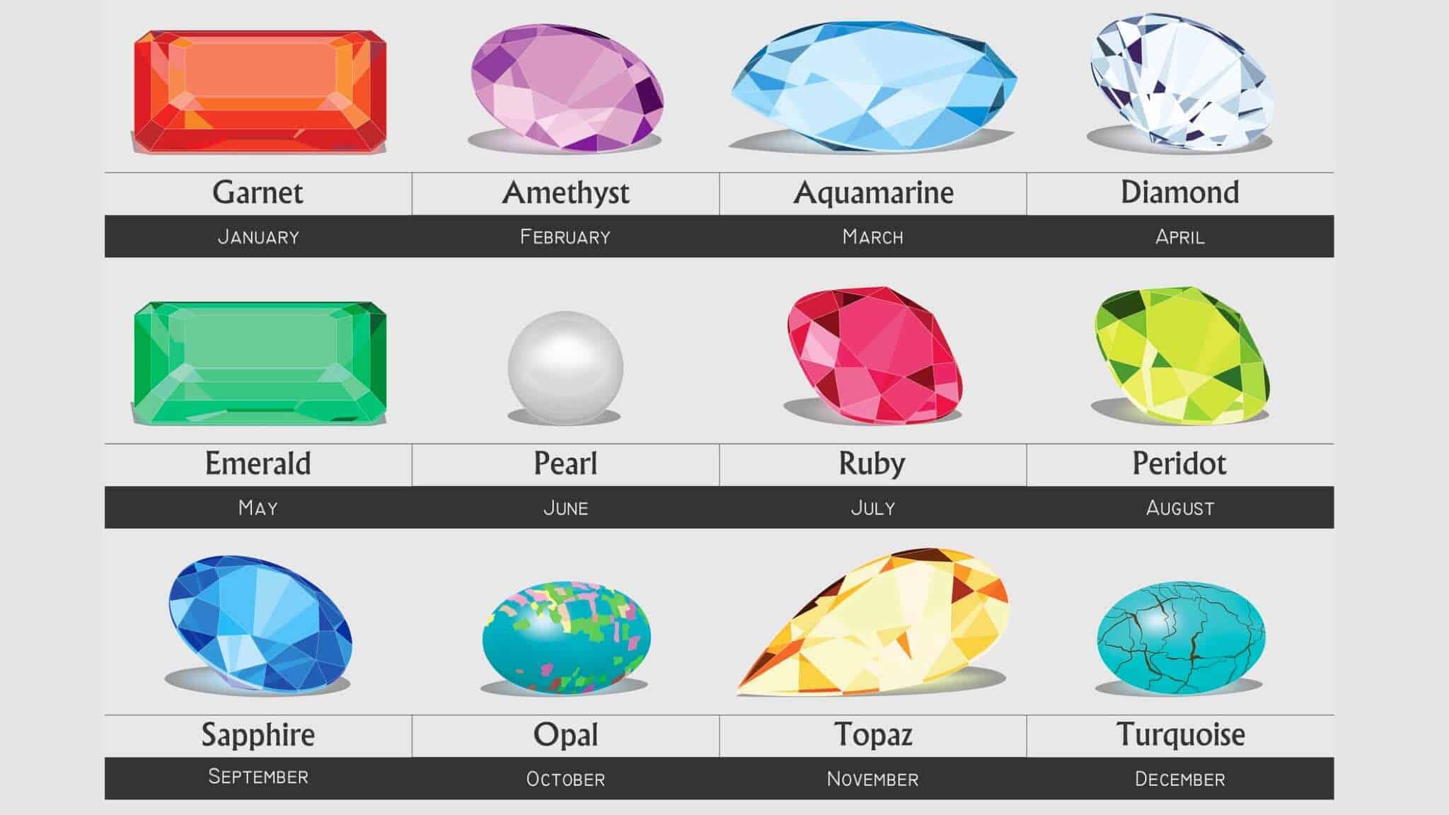 What Does Your Birthstone Reveal About Your Personality