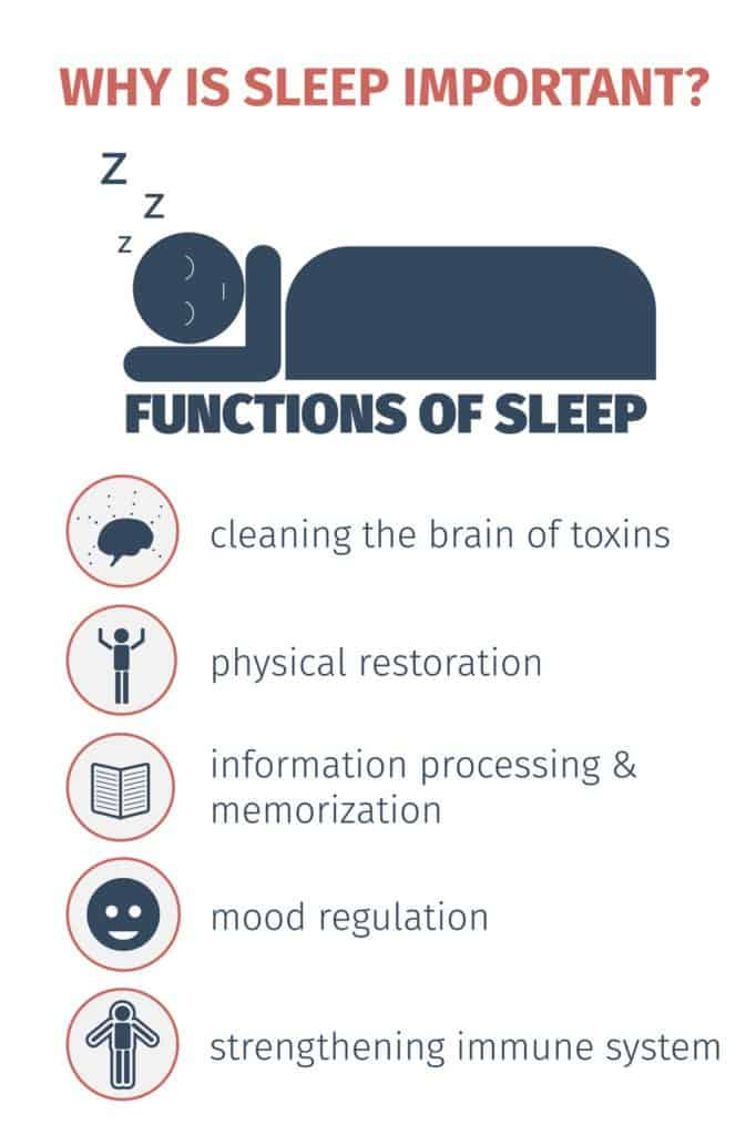 Sleep Funktion