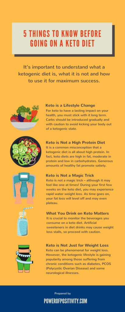 Things to know before going on a keto diet