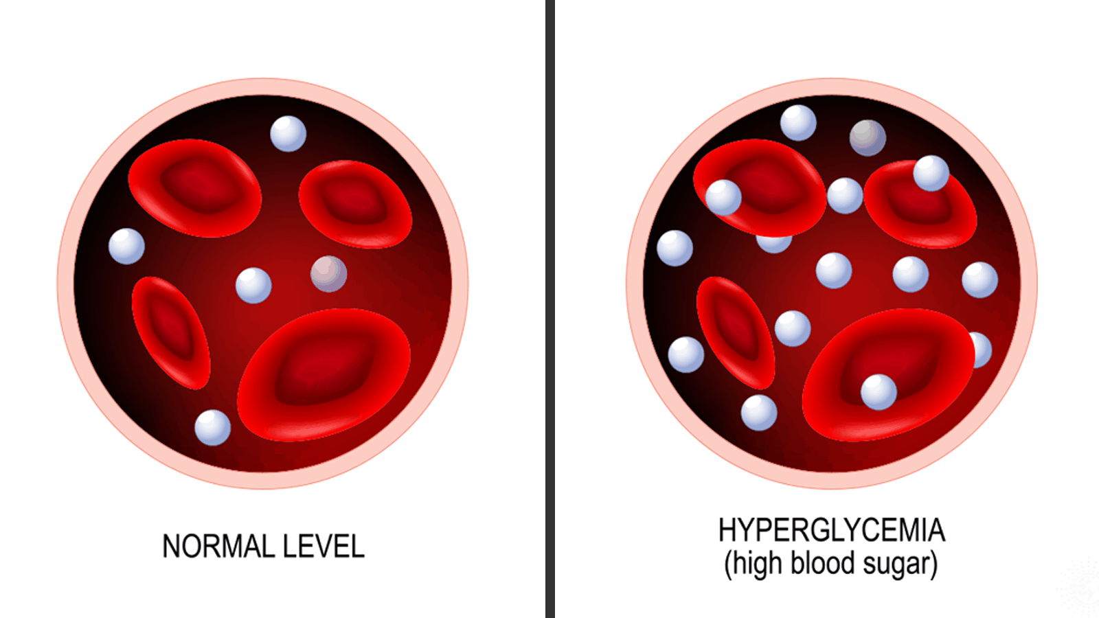 how to control blood sugar naturally