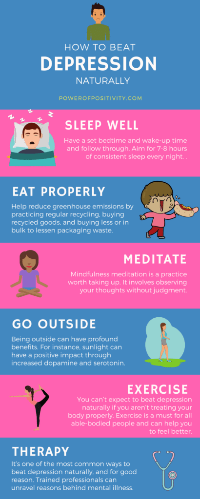 how to beat depression infographic