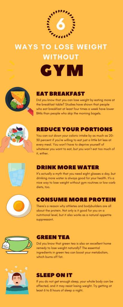 Lose weight without gym infographic