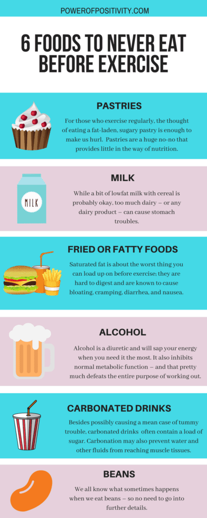 Foods to never eat before exercise
