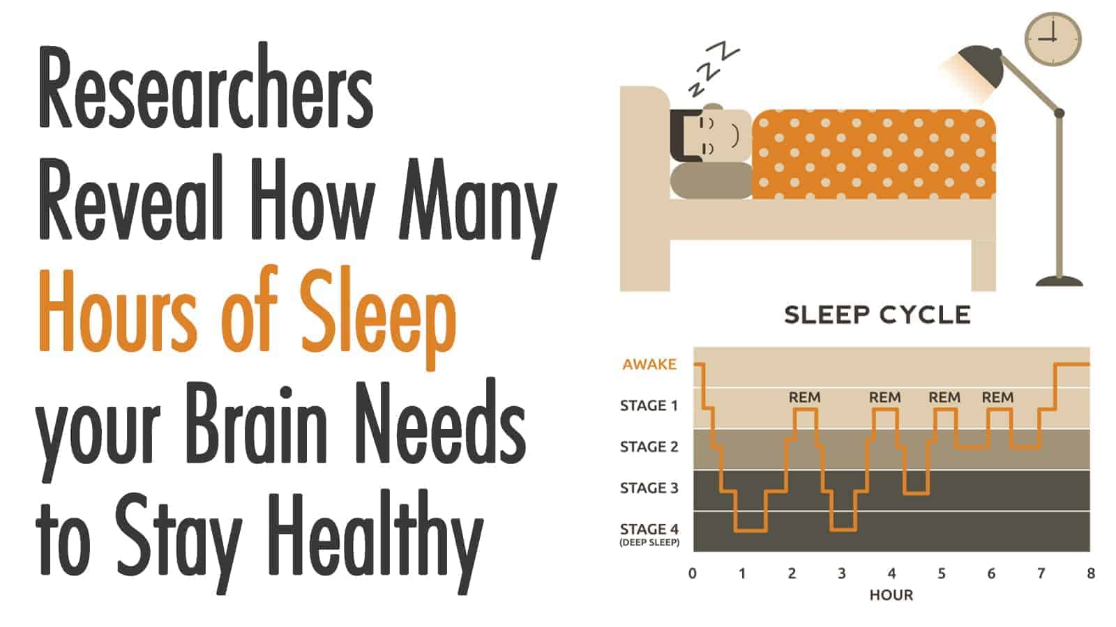 Researchers Reveal How Many Hours Of Sleep Your Brain Needs To Stay Healthy