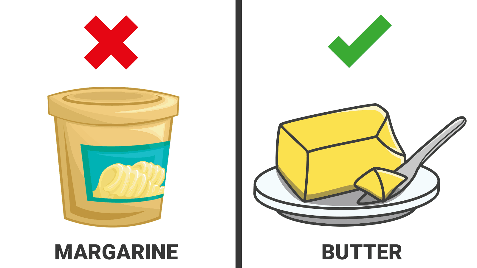 butter for health
