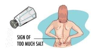 high sodium intake and bone health