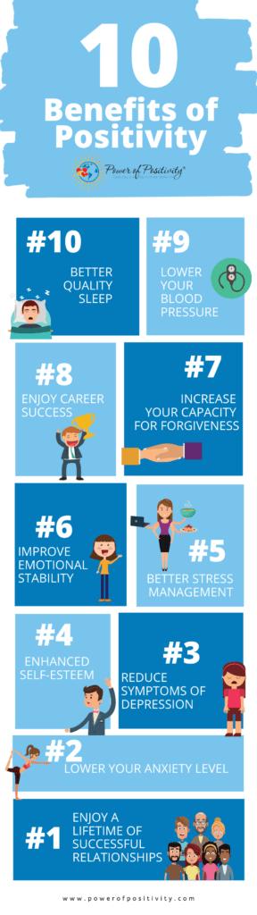 positivity infographic