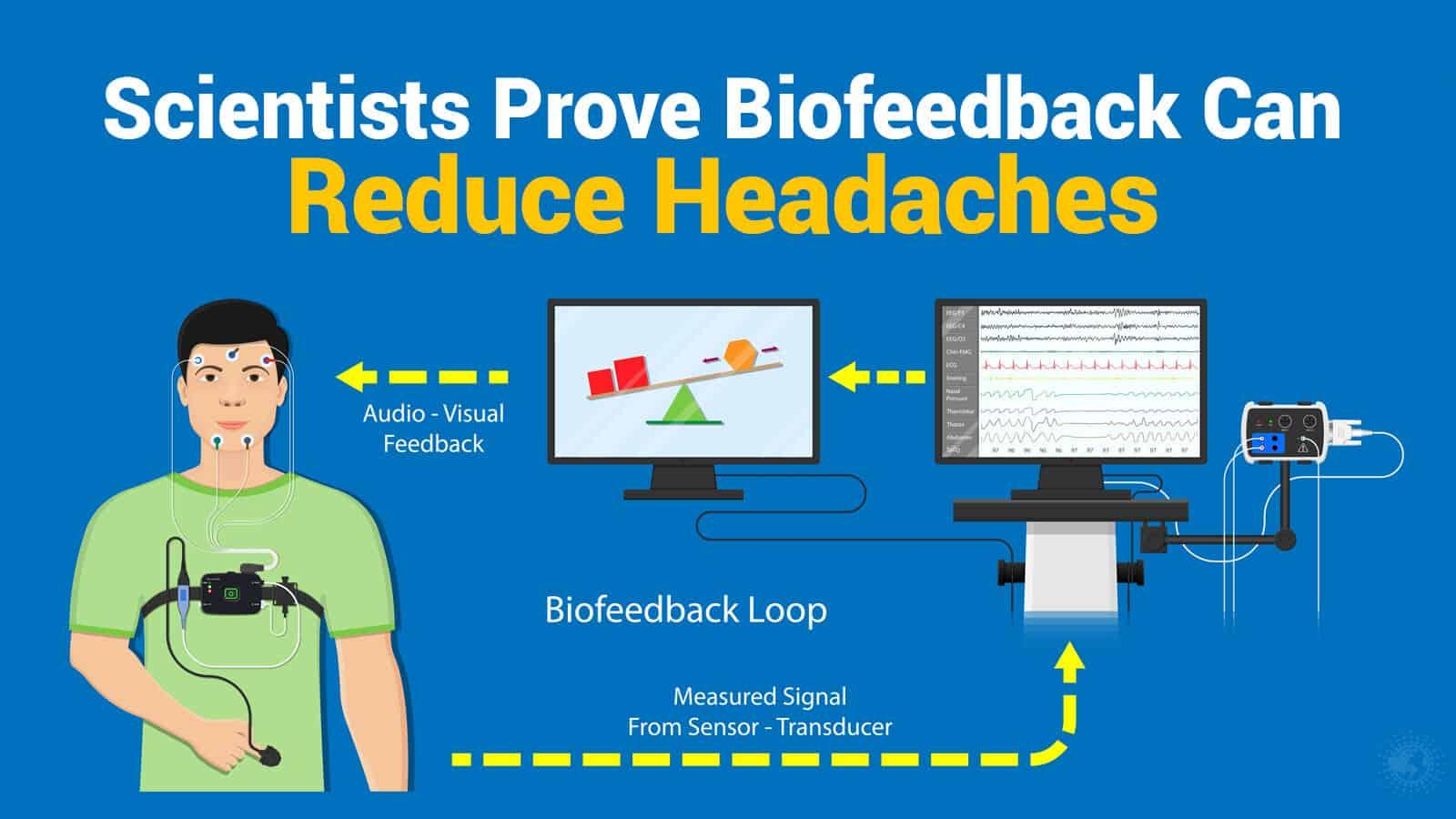 reduce headaches